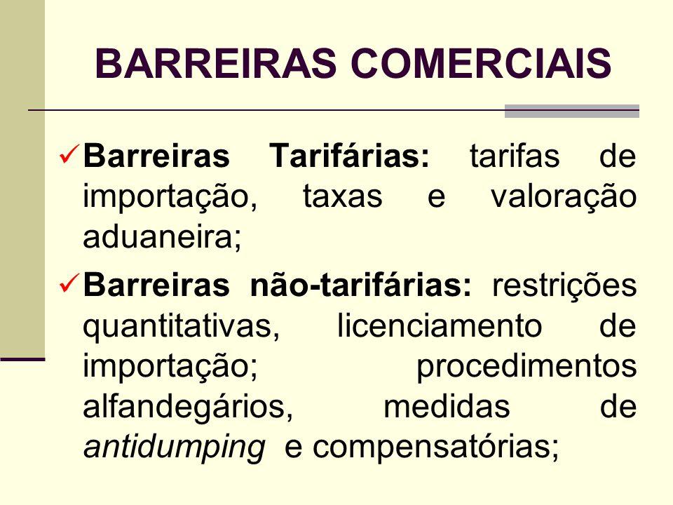 BARREIRAS COMERCIAIS Barreiras Tarifárias: tarifas de importação, taxas e valoração aduaneira;