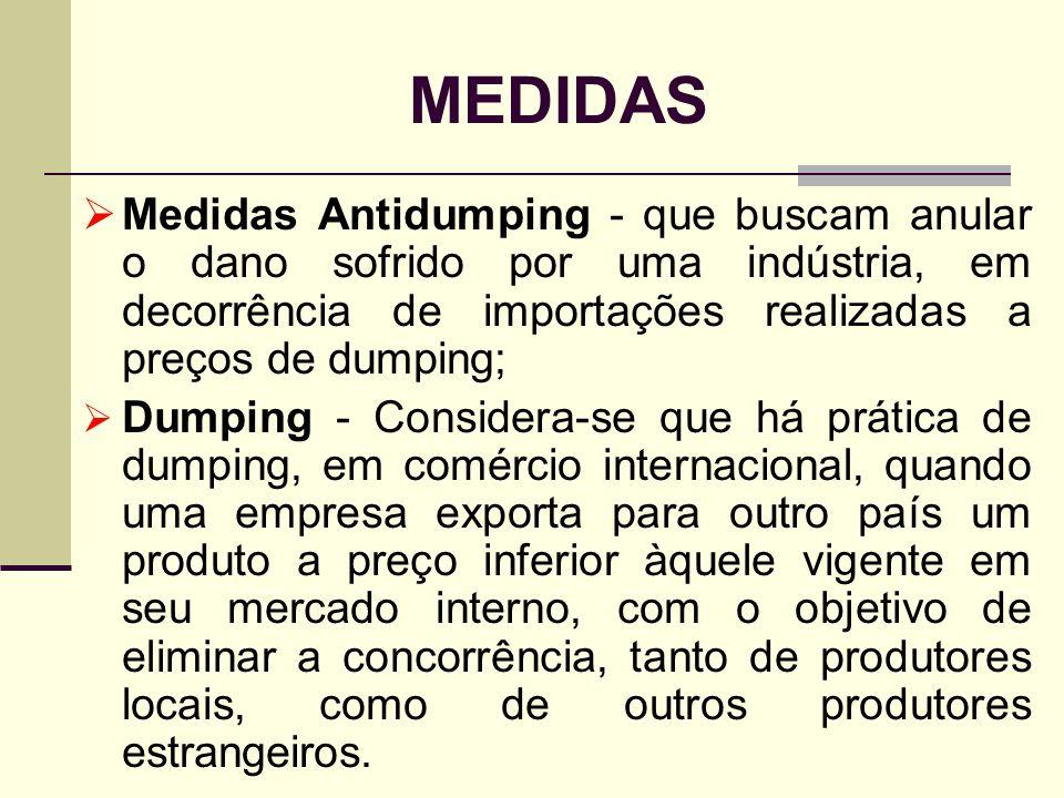 MEDIDAS Medidas Antidumping - que buscam anular o dano sofrido por uma indústria, em decorrência de importações realizadas a preços de dumping;
