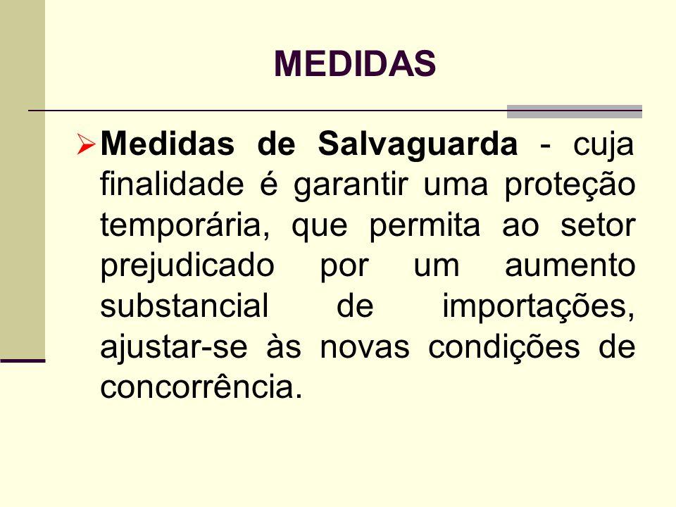 MEDIDAS