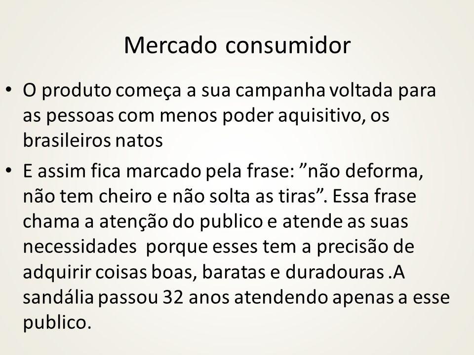 Mercado consumidor O produto começa a sua campanha voltada para as pessoas com menos poder aquisitivo, os brasileiros natos.