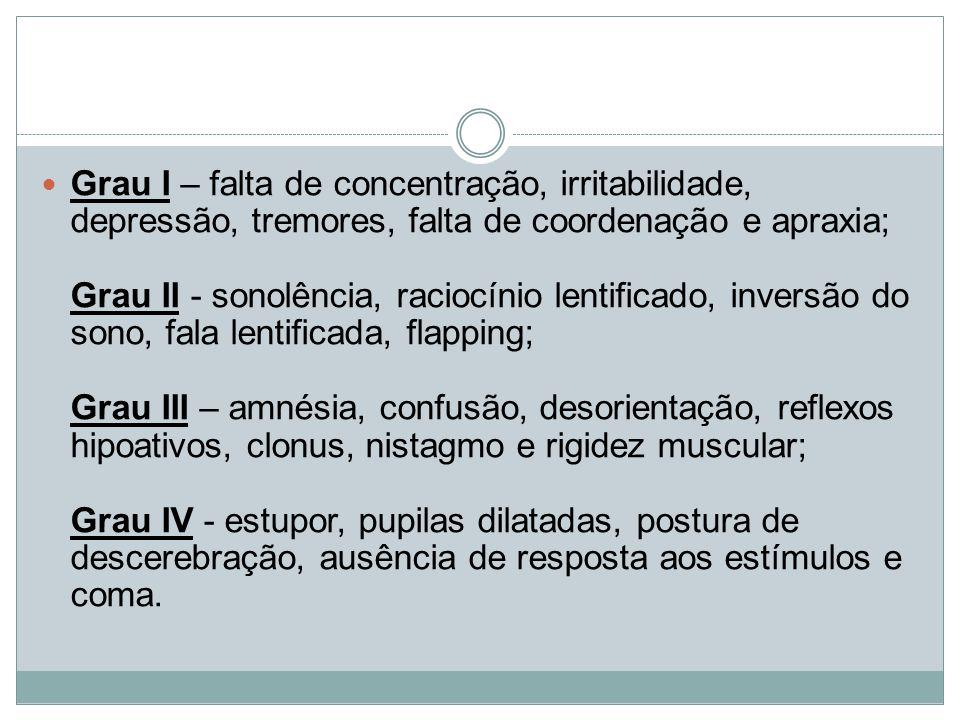Grau I – falta de concentração, irritabilidade, depressão, tremores, falta de coordenação e apraxia; Grau II - sonolência, raciocínio lentificado, inversão do sono, fala lentificada, flapping; Grau III – amnésia, confusão, desorientação, reflexos hipoativos, clonus, nistagmo e rigidez muscular; Grau IV - estupor, pupilas dilatadas, postura de descerebração, ausência de resposta aos estímulos e coma.