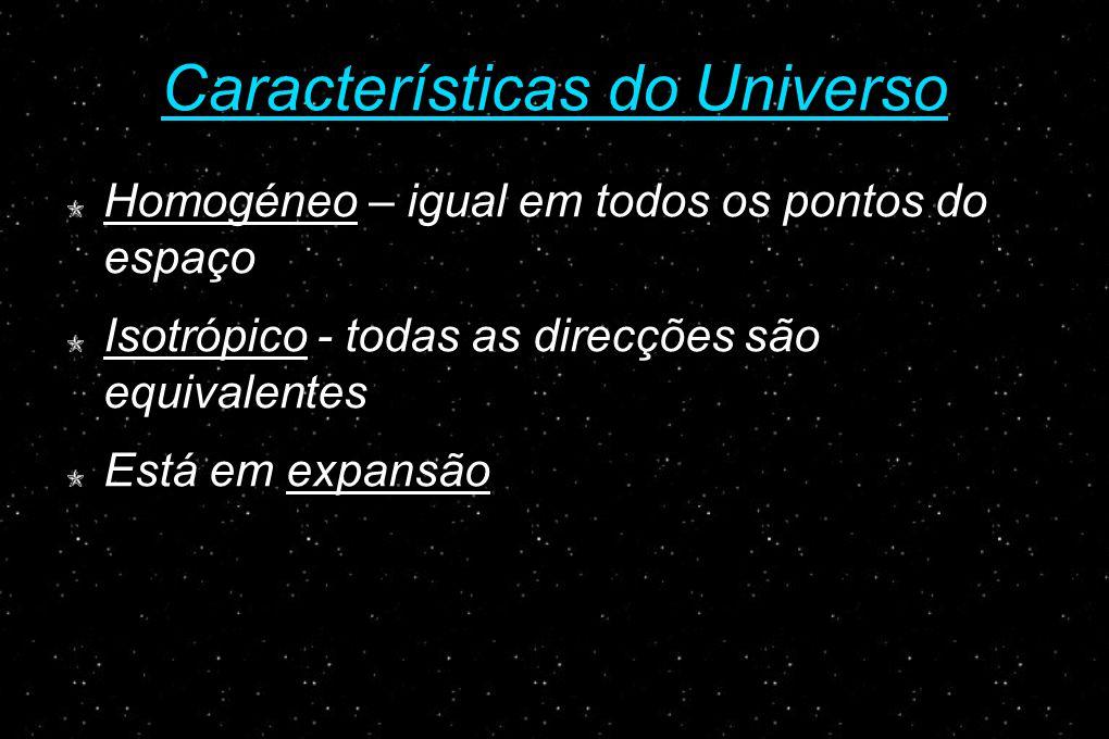 Características do Universo