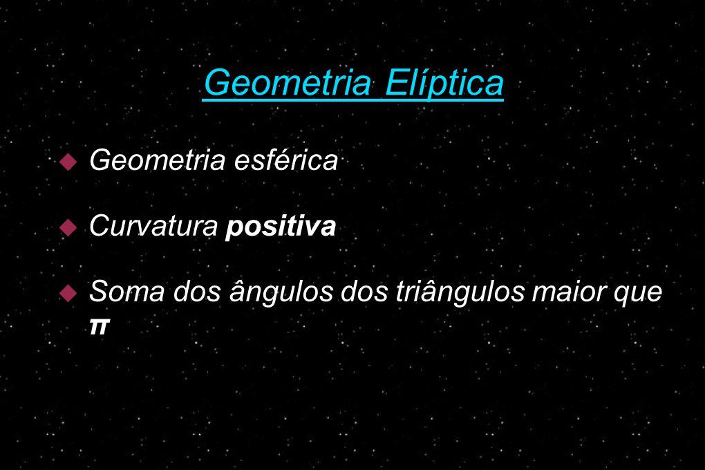 Geometria Elíptica Geometria esférica Curvatura positiva