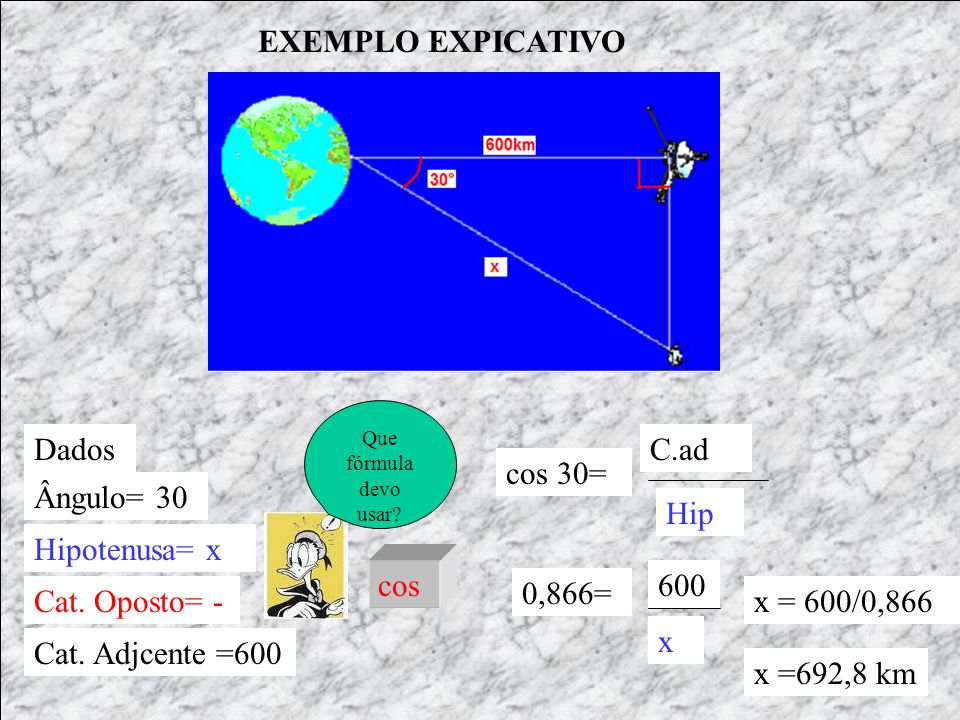 EXEMPLO EXPICATIVO Dados C.ad cos 30= Ângulo= 30 Hip Hipotenusa= x cos