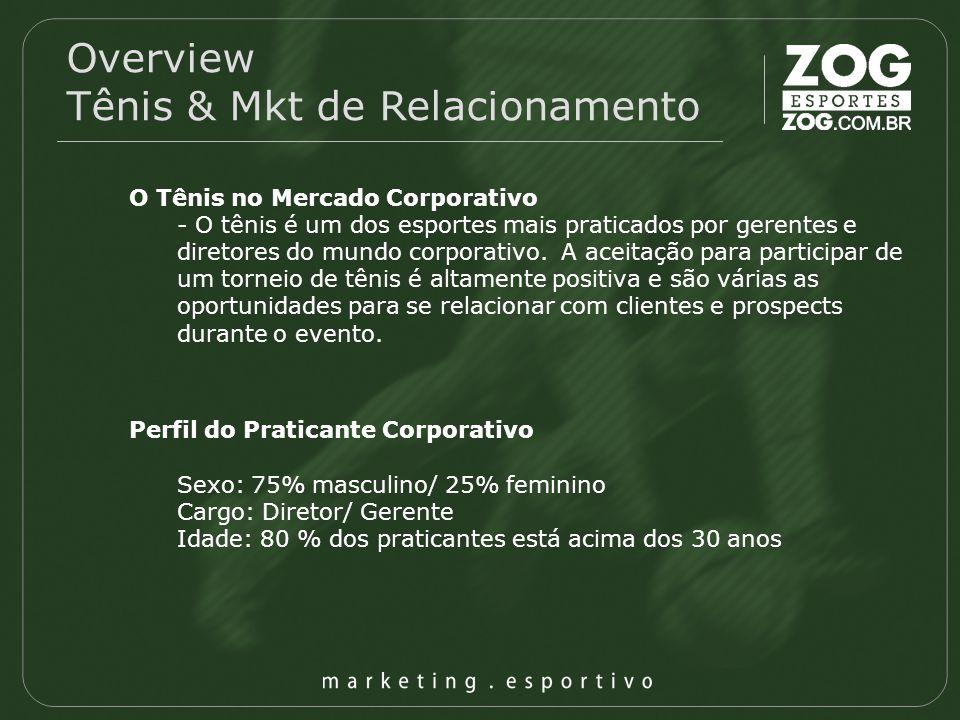 Overview Tênis & Mkt de Relacionamento