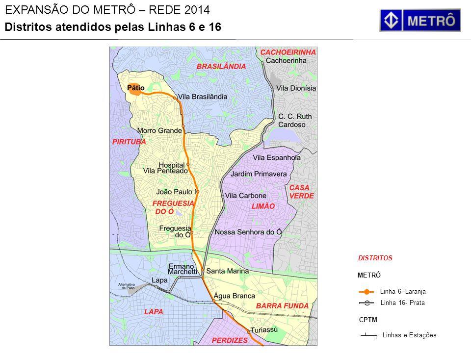 Distritos atendidos pelas Linhas 6 e 16