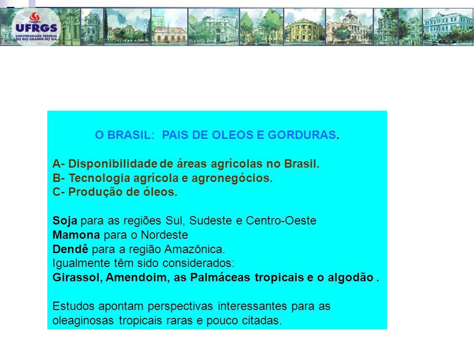 O BRASIL: PAIS DE OLEOS E GORDURAS.