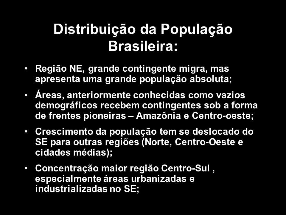 Distribuição da População Brasileira: