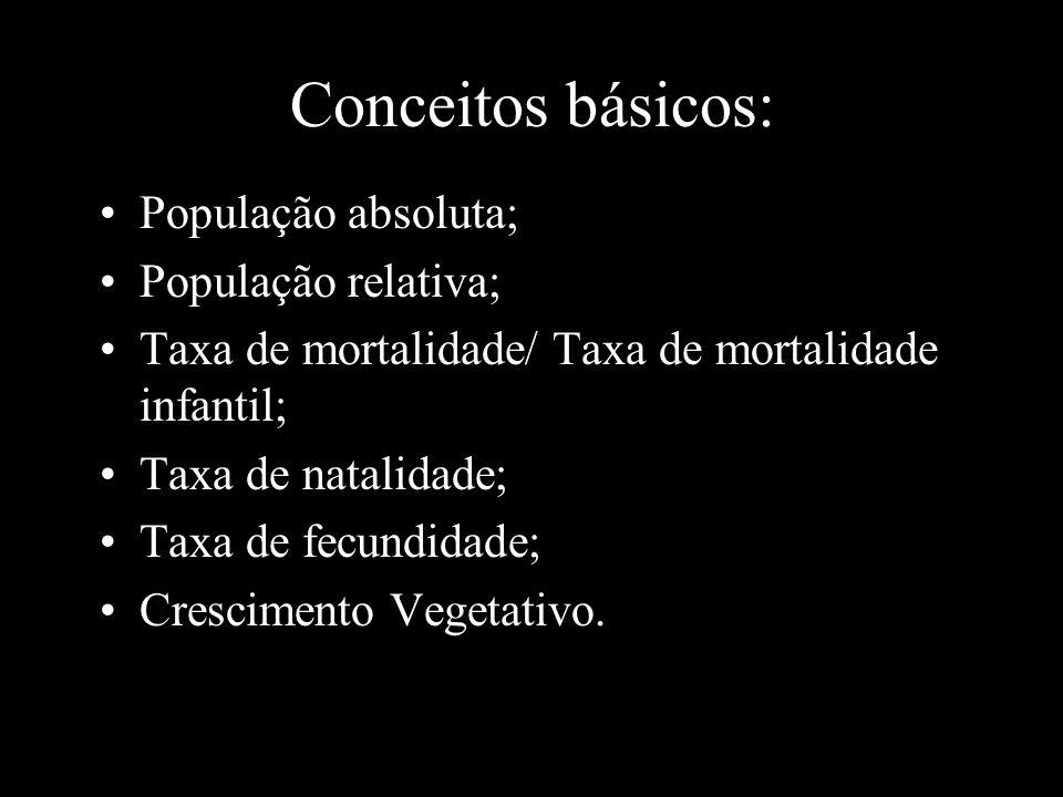 Conceitos básicos: População absoluta; População relativa;