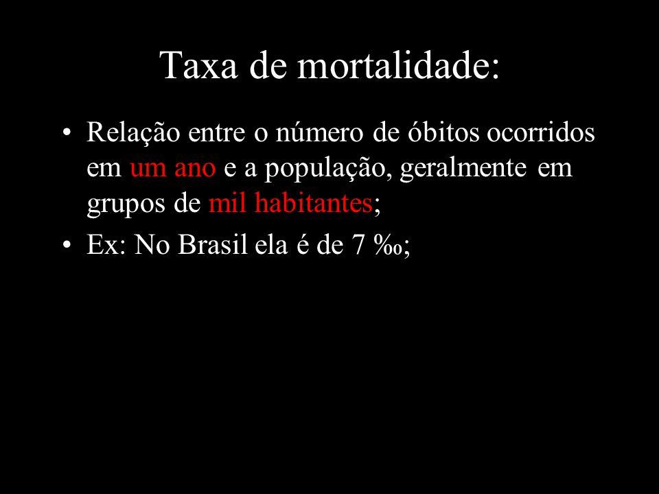 Taxa de mortalidade: Relação entre o número de óbitos ocorridos em um ano e a população, geralmente em grupos de mil habitantes;