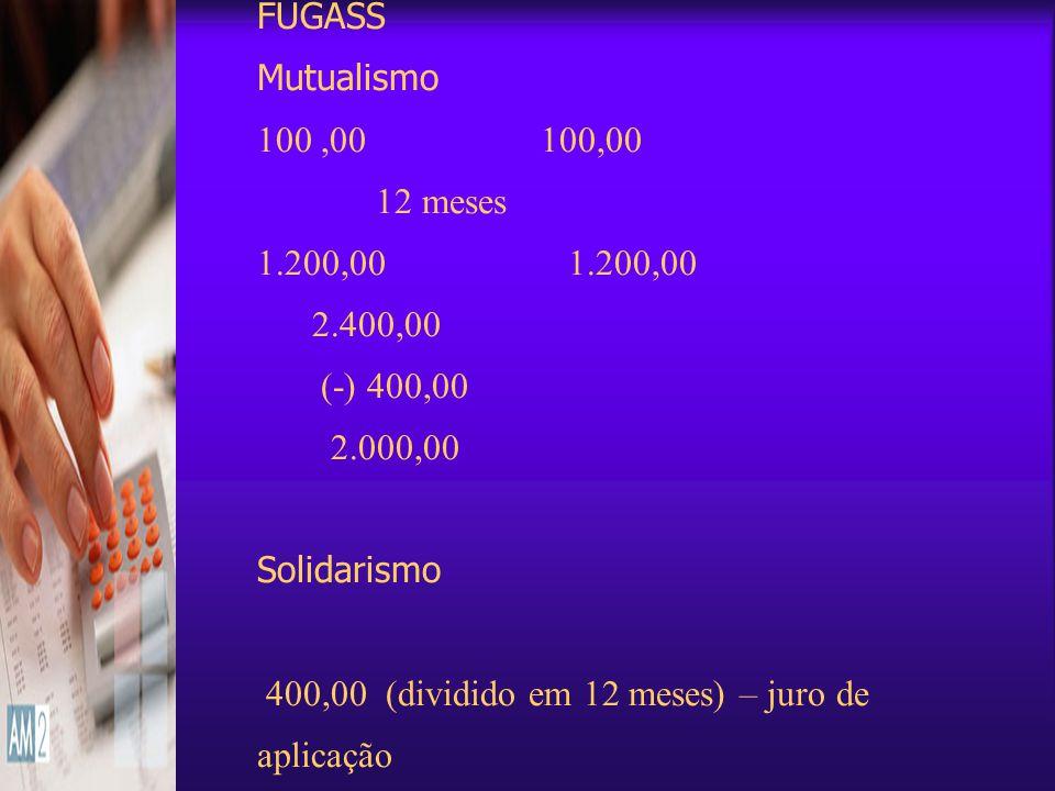FUGASS Mutualismo 100 ,00 100,00 12 meses 1. 200,00 1. 200,00 2