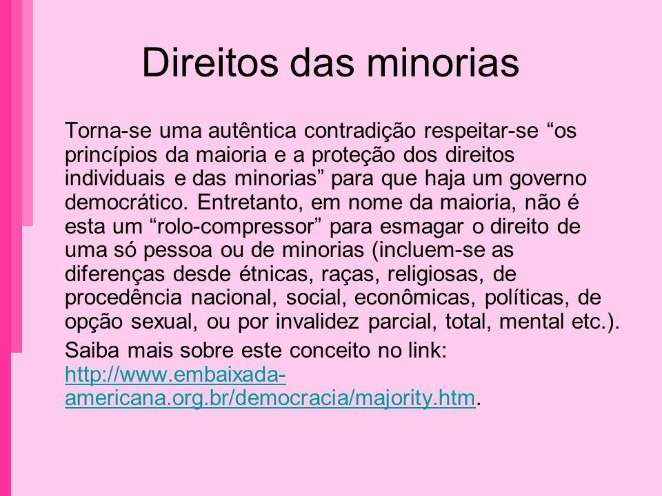 Direitos das minorias