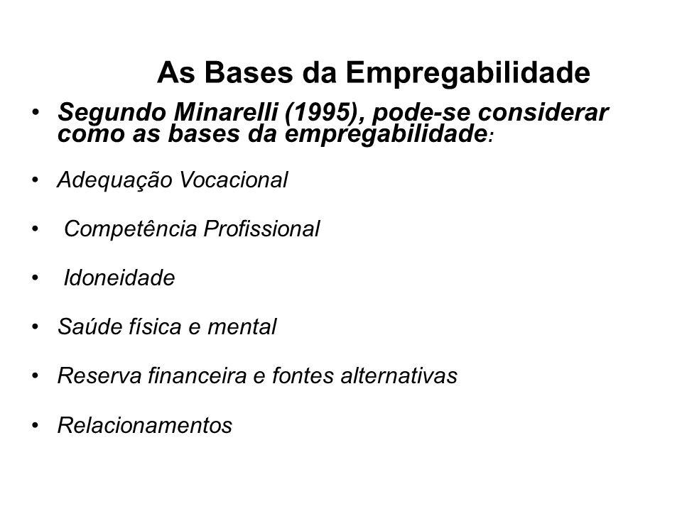 As Bases da Empregabilidade