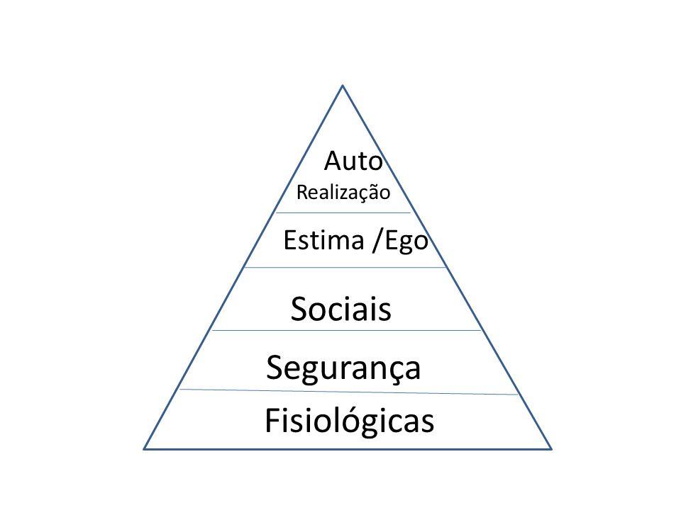 Auto Realização Estima /Ego Sociais Segurança Fisiológicas