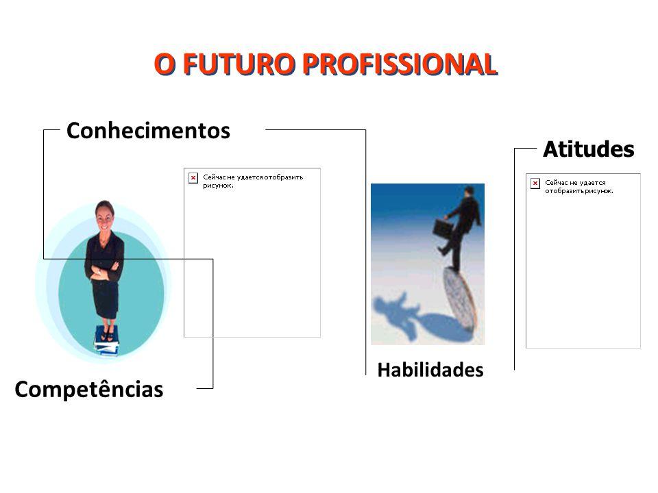 O FUTURO PROFISSIONAL Conhecimentos Atitudes Habilidades Competências