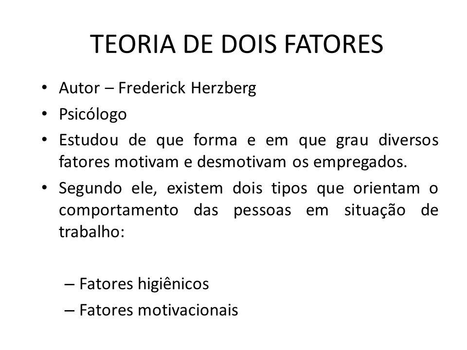 TEORIA DE DOIS FATORES Autor – Frederick Herzberg Psicólogo