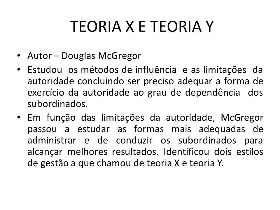 TEORIA X E TEORIA Y Autor – Douglas McGregor
