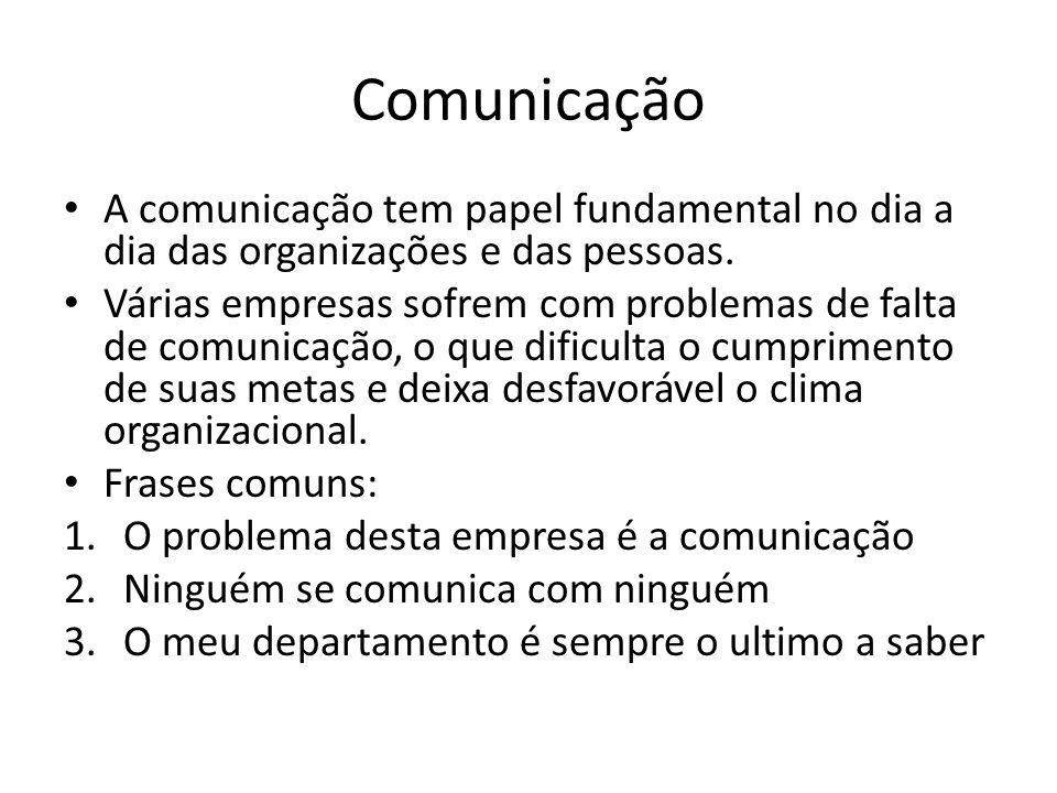 Comunicação A comunicação tem papel fundamental no dia a dia das organizações e das pessoas.