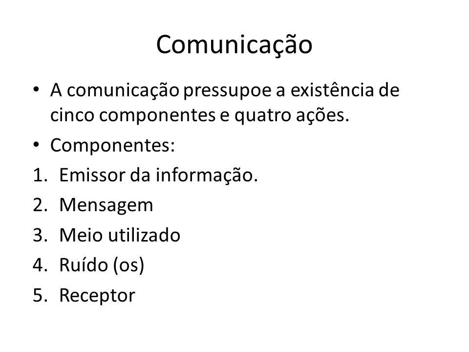 Comunicação A comunicação pressupoe a existência de cinco componentes e quatro ações. Componentes: