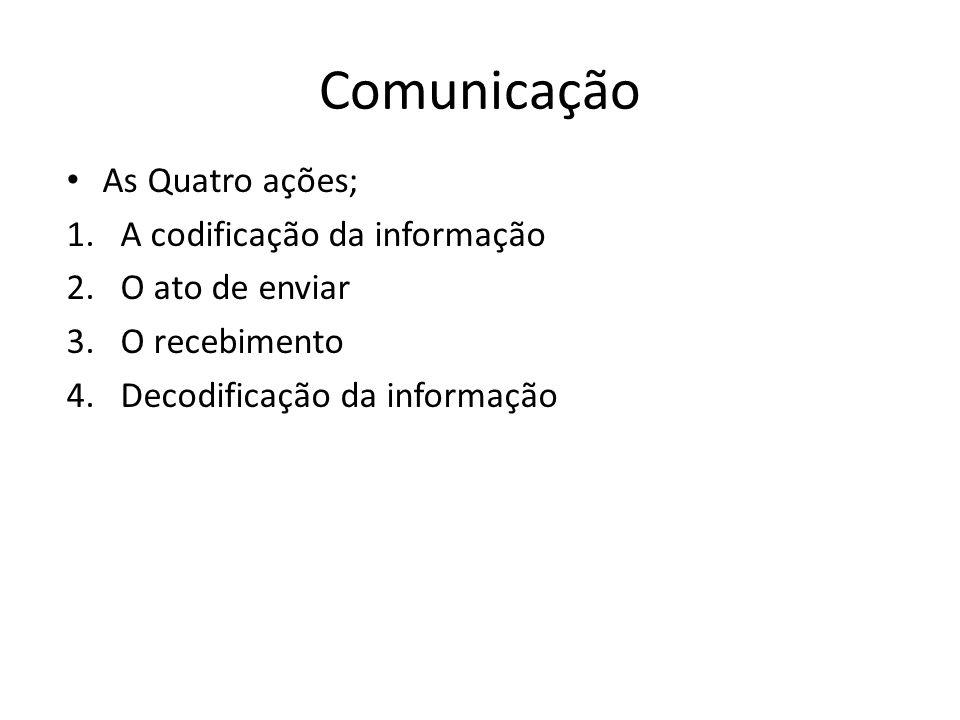 Comunicação As Quatro ações; A codificação da informação