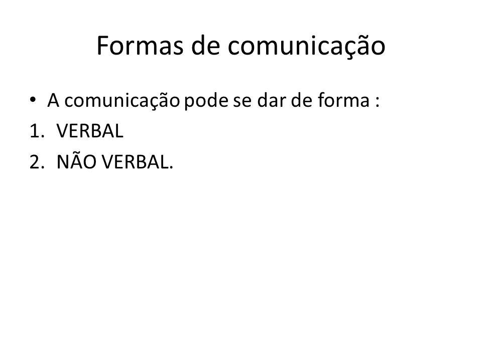 Formas de comunicação A comunicação pode se dar de forma : VERBAL