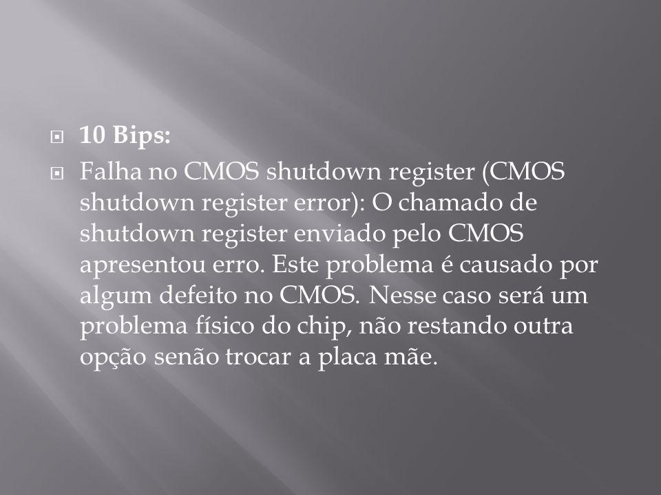 10 Bips: