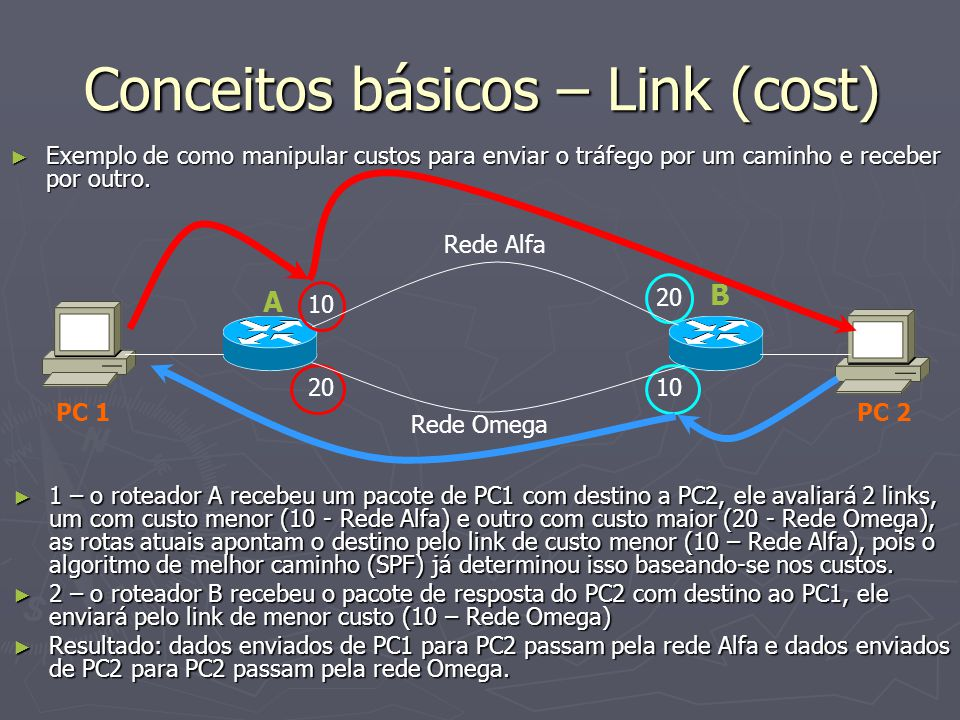 Conceitos básicos – Link (cost)
