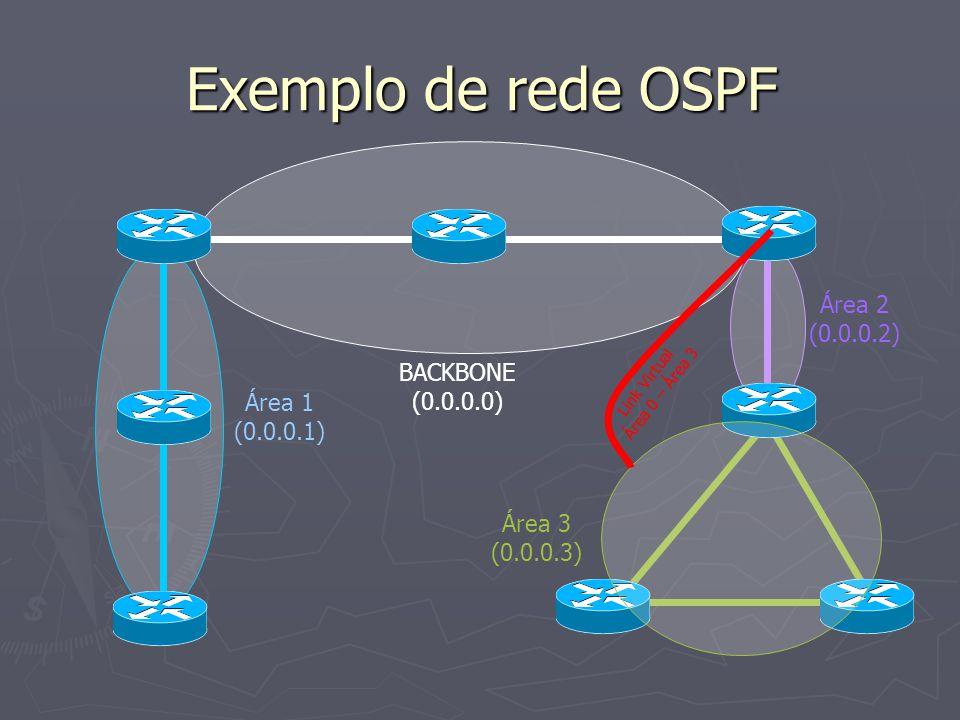Exemplo de rede OSPF Área 2 (0.0.0.2) BACKBONE (0.0.0.0) Área 1