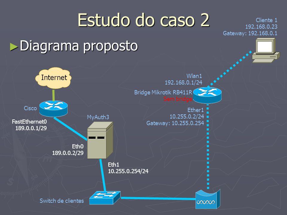Estudo do caso 2 Diagrama proposto Internet Cliente 1 192.168.0.23