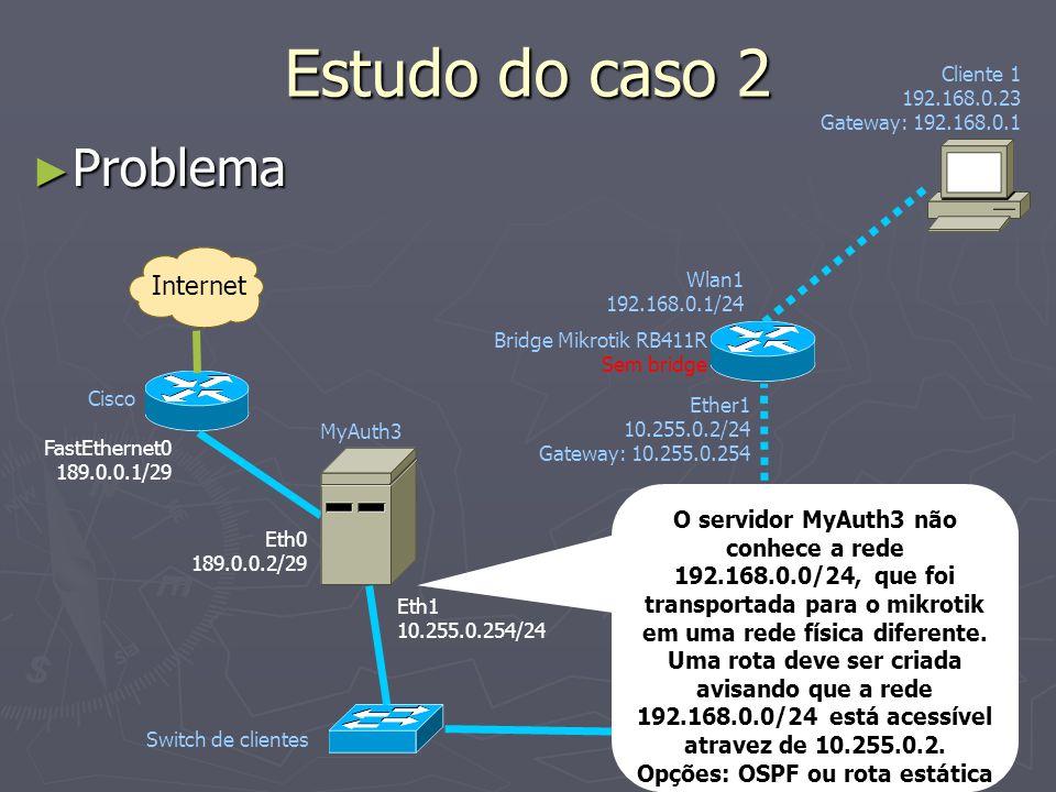 Estudo do caso 2 Problema Internet