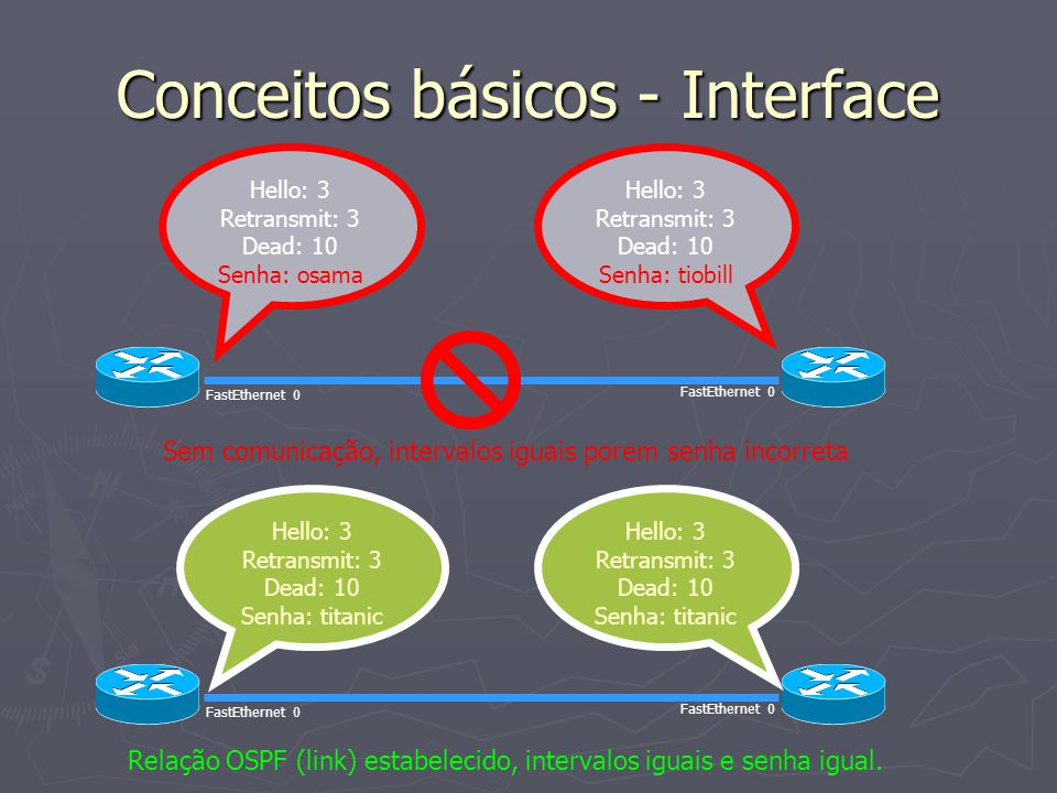 Conceitos básicos - Interface
