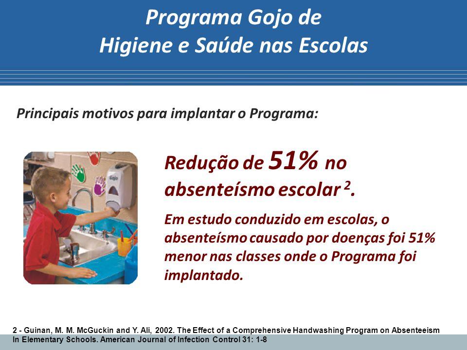 Higiene e Saúde nas Escolas