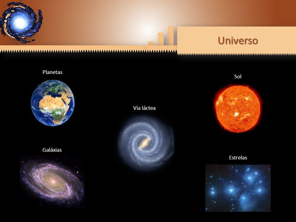 Universo Planetas Sol Via láctea Galáxias Estrelas