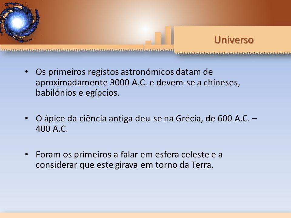 Os primeiros registos astronómicos datam de aproximadamente 3000 A. C