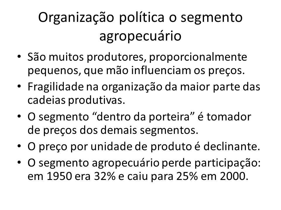 Organização política o segmento agropecuário