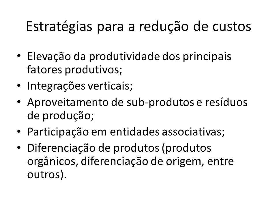 Estratégias para a redução de custos