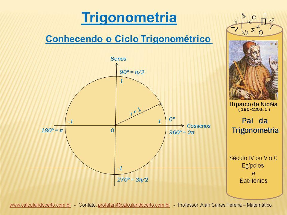 Trigonometria Conhecendo o Ciclo Trigonométrico Pai da Trigonometria ∆