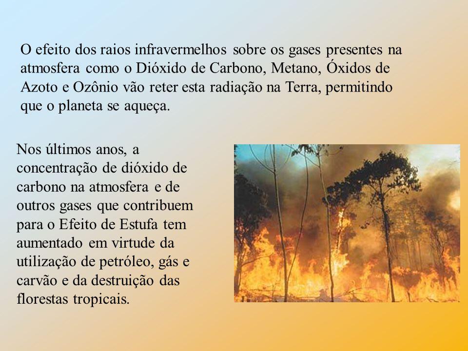 O efeito dos raios infravermelhos sobre os gases presentes na atmosfera como o Dióxido de Carbono, Metano, Óxidos de Azoto e Ozônio vão reter esta radiação na Terra, permitindo que o planeta se aqueça.