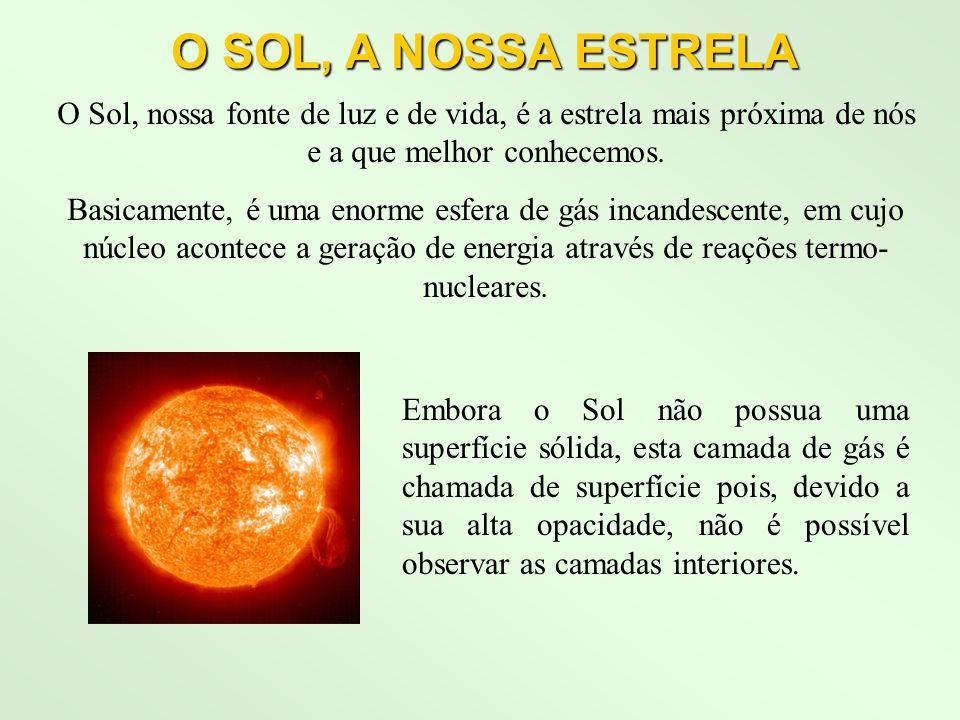 O SOL, A NOSSA ESTRELA O Sol, nossa fonte de luz e de vida, é a estrela mais próxima de nós e a que melhor conhecemos.