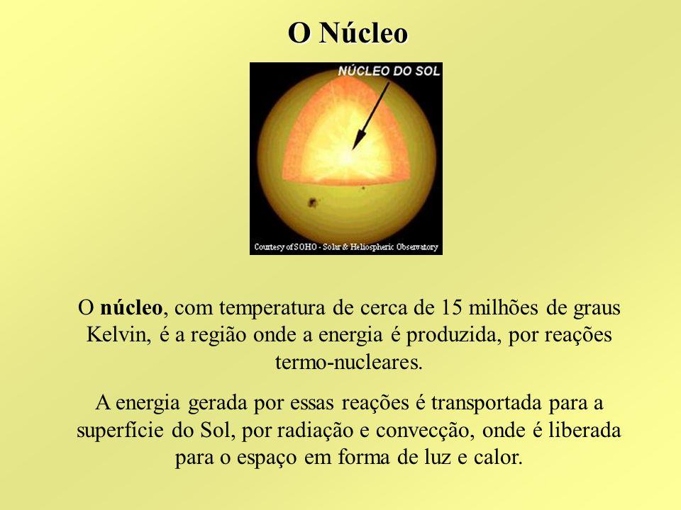 O Núcleo O núcleo, com temperatura de cerca de 15 milhões de graus Kelvin, é a região onde a energia é produzida, por reações termo-nucleares.