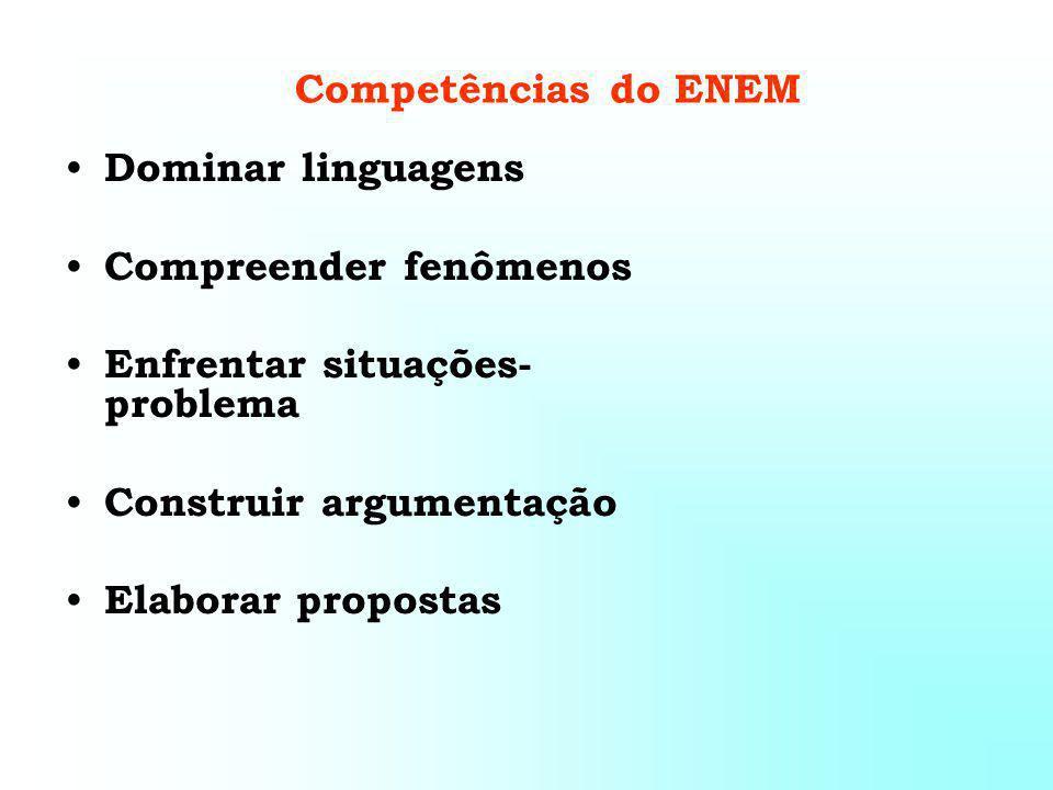 Competências do ENEM Dominar linguagens. Compreender fenômenos. Enfrentar situações-problema. Construir argumentação.