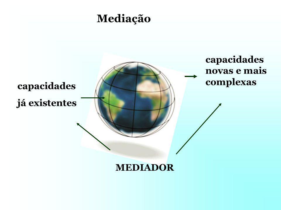 Mediação capacidades novas e mais complexas capacidades já existentes