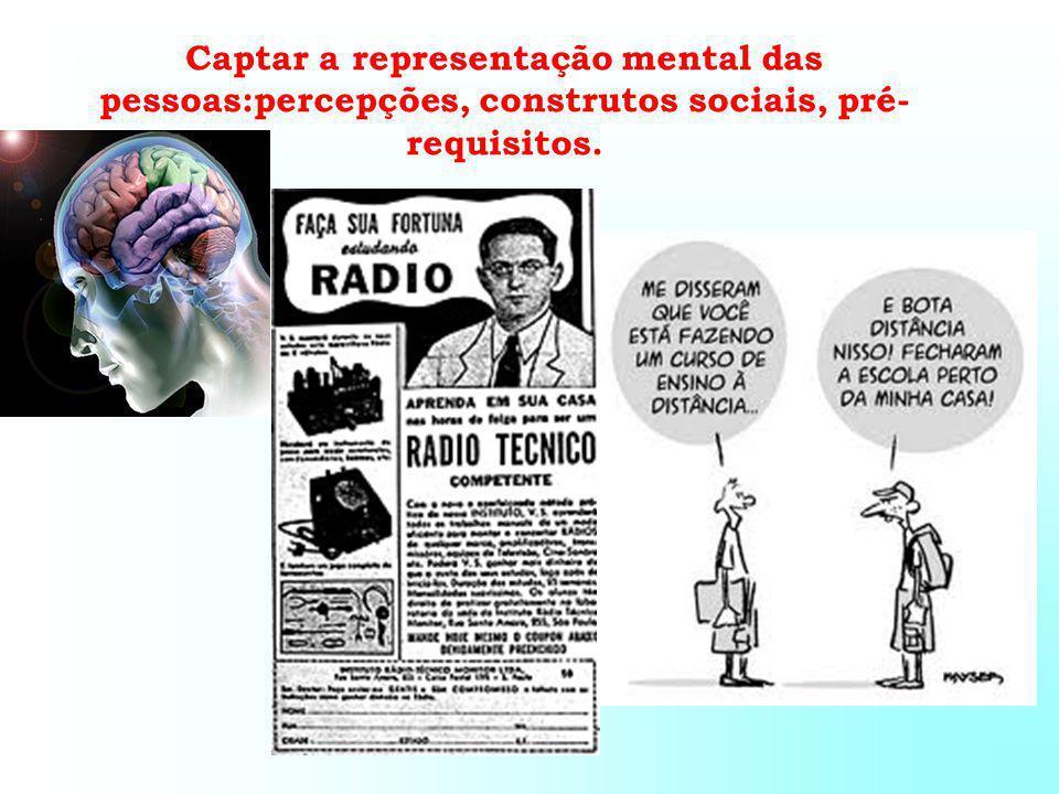 Captar a representação mental das pessoas:percepções, construtos sociais, pré-requisitos.