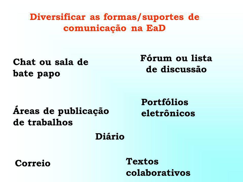 Diversificar as formas/suportes de comunicação na EaD