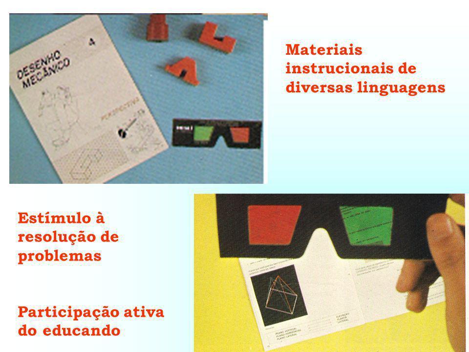 Materiais instrucionais de diversas linguagens
