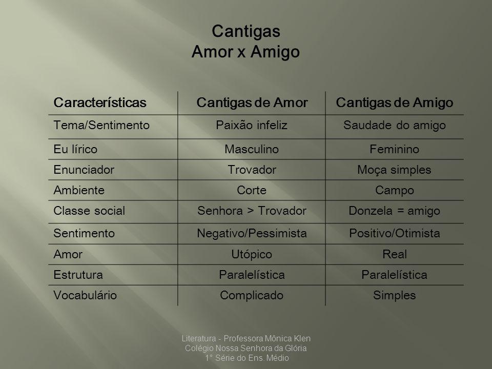 Cantigas Amor x Amigo Características Cantigas de Amor