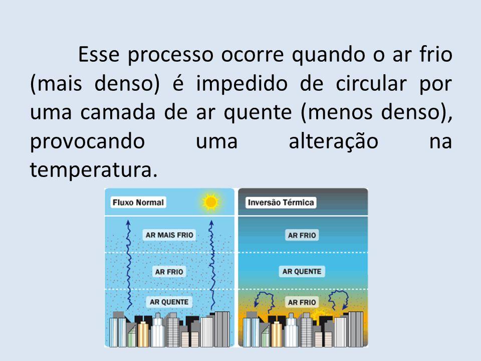 Esse processo ocorre quando o ar frio (mais denso) é impedido de circular por uma camada de ar quente (menos denso), provocando uma alteração na temperatura.