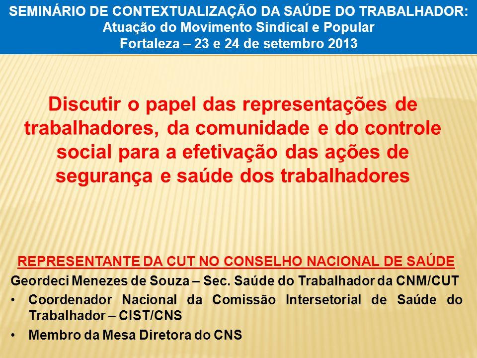 SEMINÁRIO DE CONTEXTUALIZAÇÃO DA SAÚDE DO TRABALHADOR: