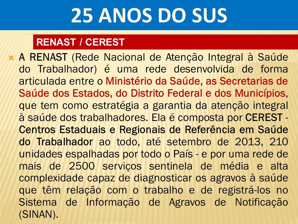 25 ANOS DO SUS RENAST / CEREST.
