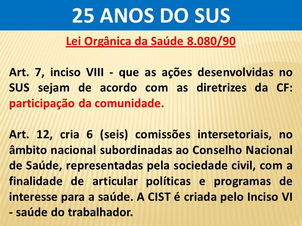 25 ANOS DO SUS Lei Orgânica da Saúde 8.080/90